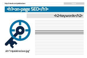 On-page SEO: hazlo tú mismo